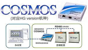 COSMOS的图片