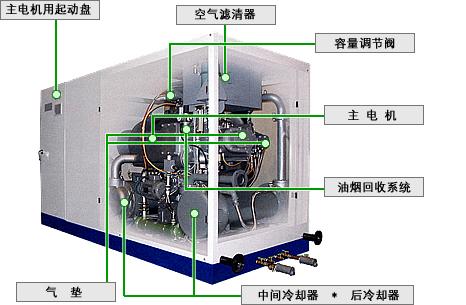 SDS-S系列构造的图片