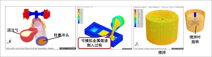 旋转移动功能的模拟示例